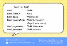 Professional English - Mesleki ingilizce - Cash 09082017