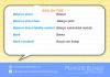 Professional English - Mesleki Ingilizce ( Bilanco )