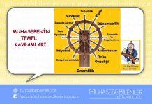 MUHASEBENIN TEMEL KAVRAMLARI